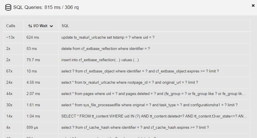 Ansicht der Ergebnisse der SQL-Analyse in blackfire.io