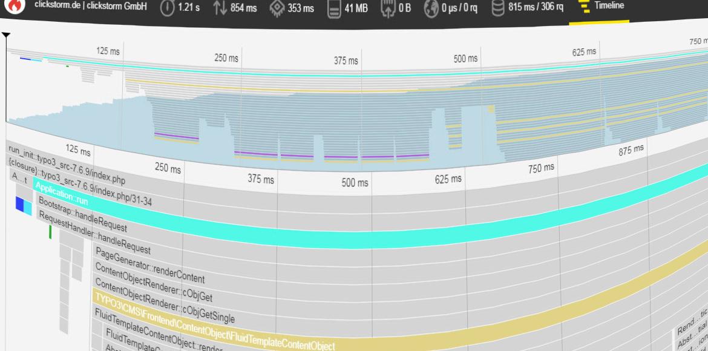 Ergebnisse der PHP-Analyse als Zeitstrahl in blackfire.io