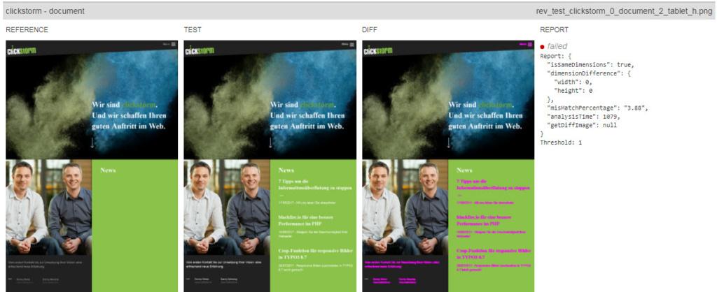 Ergebnissansicht von Backstop.js mit 3 Screenshots der clickstorm.de-Seite in Desktop-Größe, Unteschiede im 3. Screenshot dargestellt