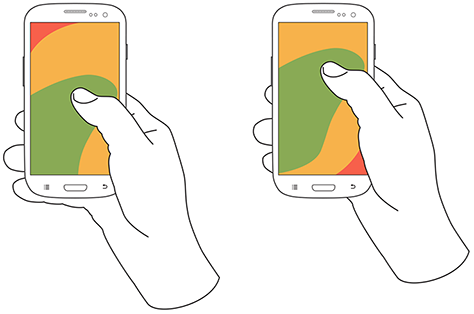 Hauptnutzungsbereich mobil